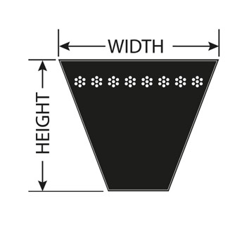 Measuring a wedge belt diagram